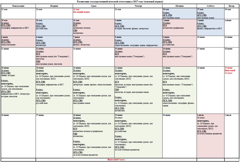 Расписание ГИА в 2017 году (основной период)